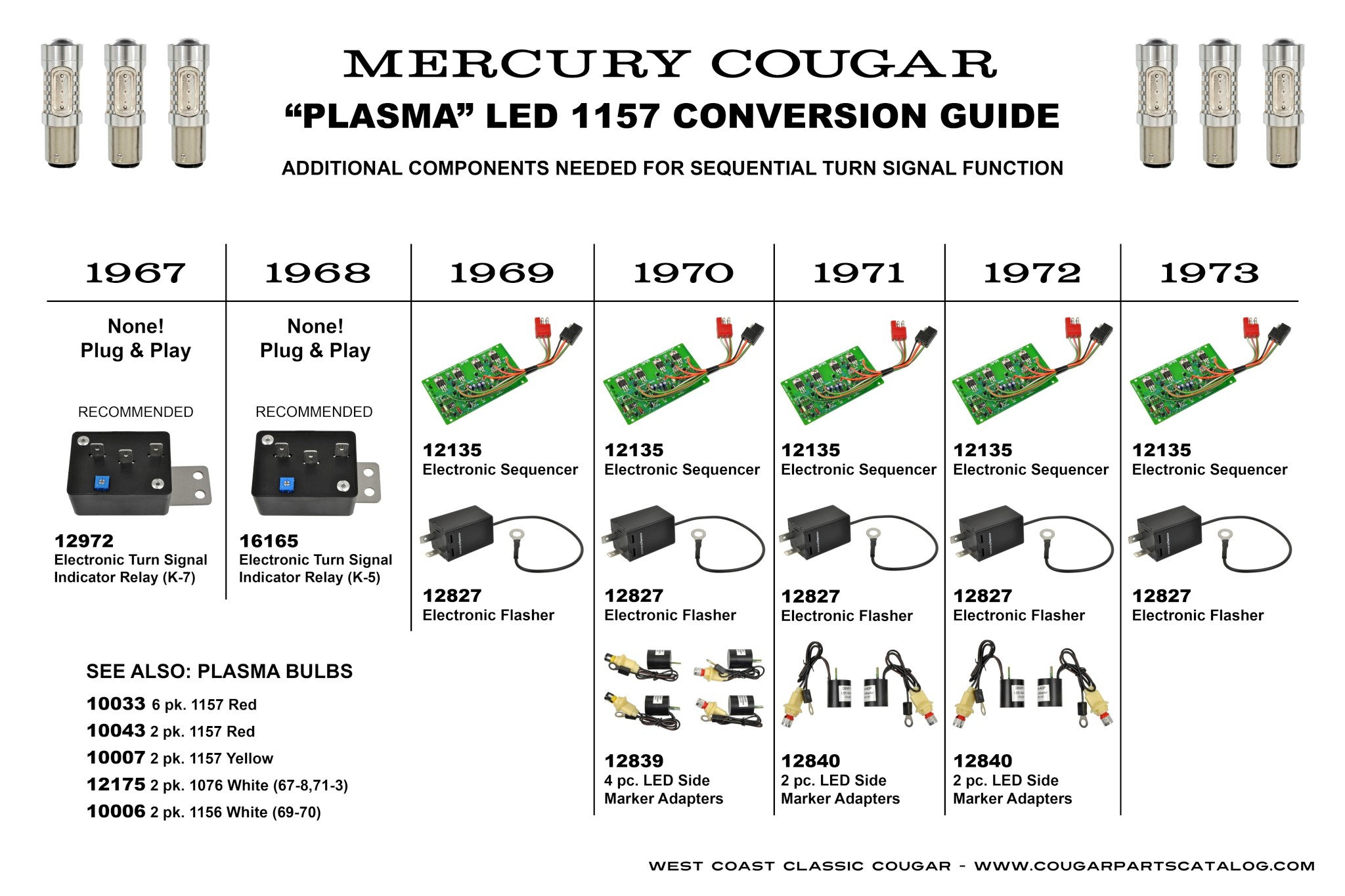 """New 1157 """"Plasma"""" LED Taillight Bulbs: Friggin' Bright! [Archive] - Classic  Cougar Forums"""